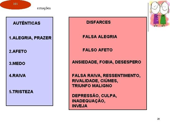 101 emoções AUTÊNTICAS DISFARCES 1. ALEGRIA, PRAZER FALSA ALEGRIA 2. AFETO FALSO AFETO 3.