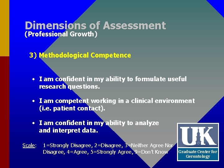 Dimensions of Assessment (Professional Growth) 3) Methodological Competence • I am confident in my
