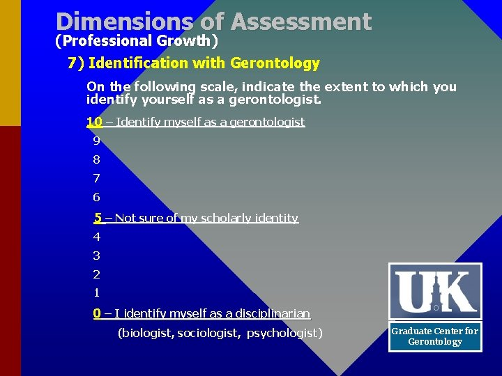 Dimensions of Assessment (Professional Growth) 7) Identification with Gerontology On the following scale, indicate
