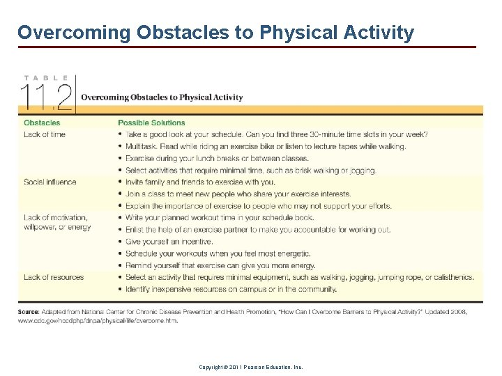 Overcoming Obstacles to Physical Activity Copyright © 2011 Pearson Education, Inc.