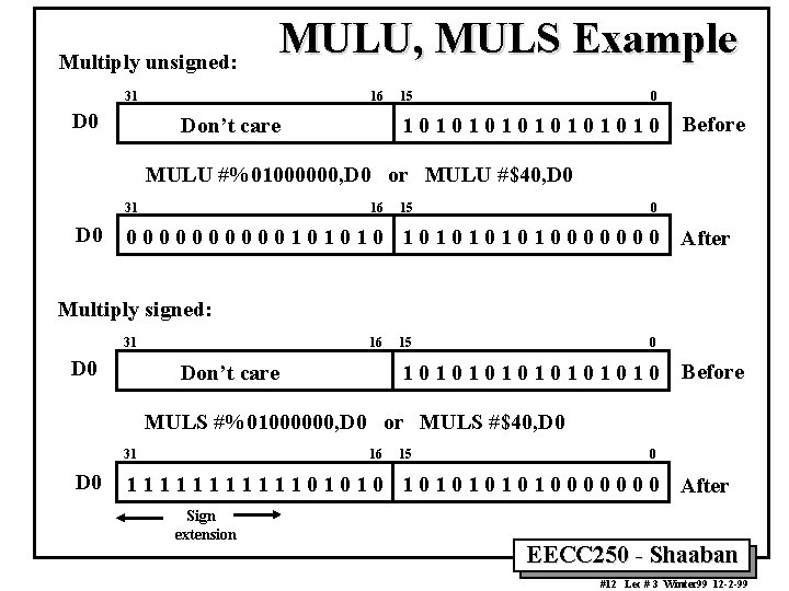 Multiply unsigned: MULU, MULS Example 31 D 0 16 Don't care 15 0 10101010