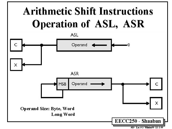 Arithmetic Shift Instructions Operation of ASL, ASR Operand Size: Byte, Word Long Word EECC
