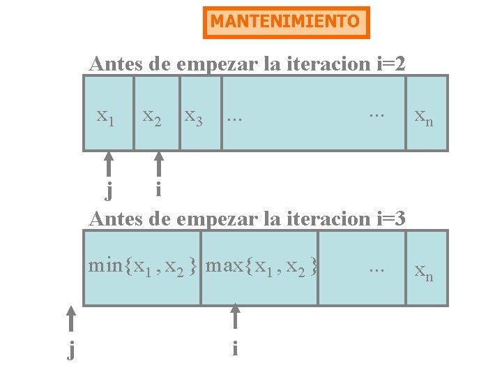 MANTENIMIENTO Antes de empezar la iteracion i=2 x 1 x 2 x 3 .