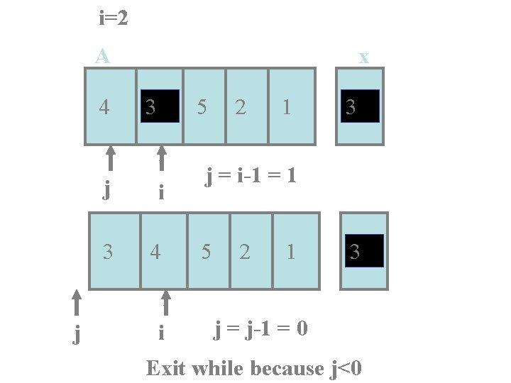 i=2 A 4 x 3 5 i j j i 3 4 i i