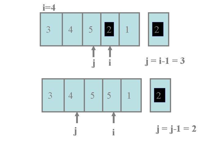 i=4 3 3 4 4 j 5 2 j i 5 5 1 2