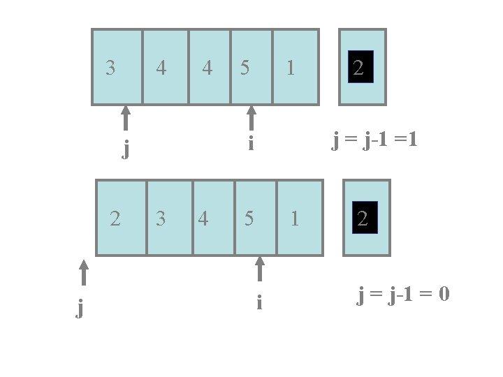3 4 4 j 1 3 4 2 j = j-1 =1 i j
