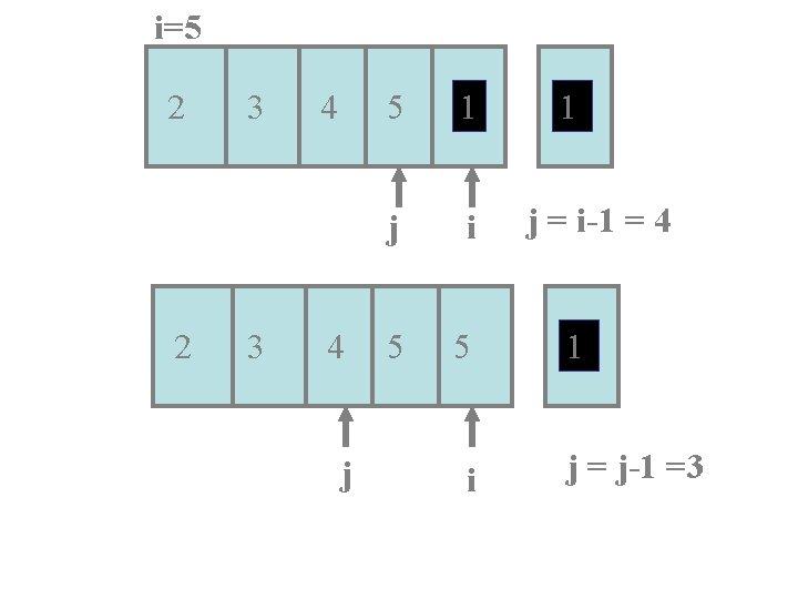 i=5 2 2 3 3 4 4 j 5 1 j i 5 5