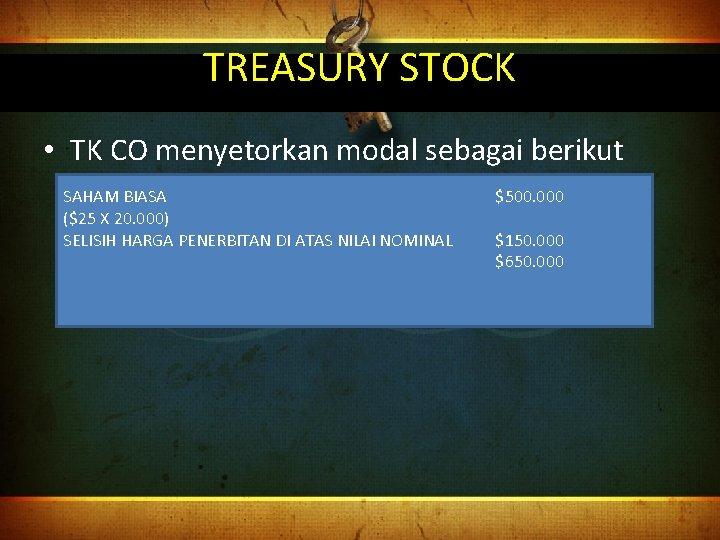 TREASURY STOCK • TK CO menyetorkan modal sebagai berikut SAHAM BIASA ($25 X 20.