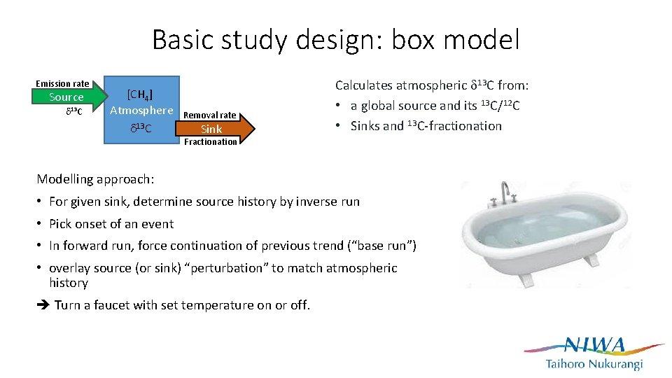 Basic study design: box model Emission rate Source 13 C [CH 4] Atmosphere 13