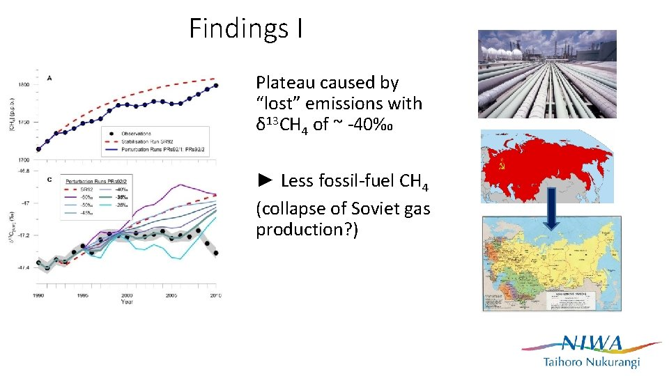"""Findings I Plateau caused by """"lost"""" emissions with δ 13 CH 4 of ~"""