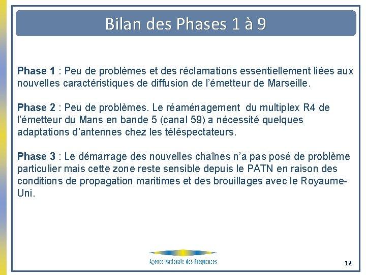 Bilan des Phases 1 à 9 Phase 1 : Peu de problèmes et des