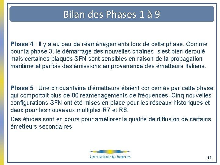 Bilan des Phases 1 à 9 Phase 4 : Il y a eu peu