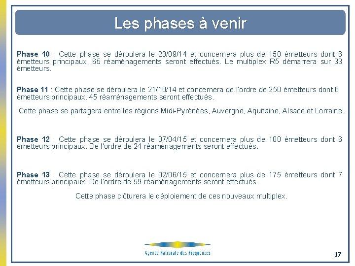 Les phases à venir Phase 10 : Cette phase se déroulera le 23/09/14 et