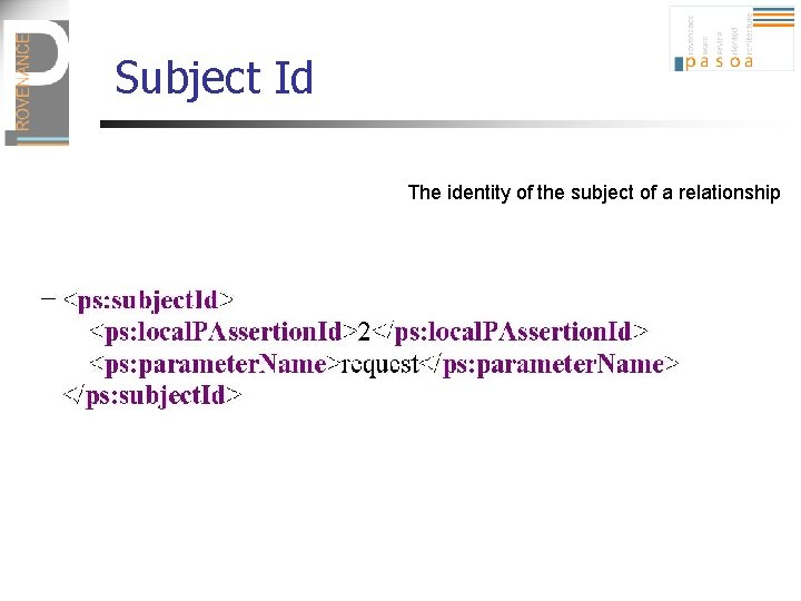 Subject Id The identity of the subject of a relationship