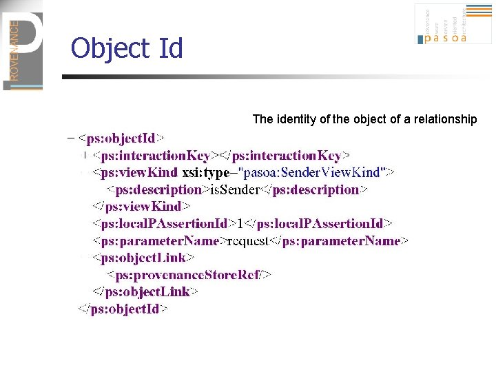 Object Id The identity of the object of a relationship