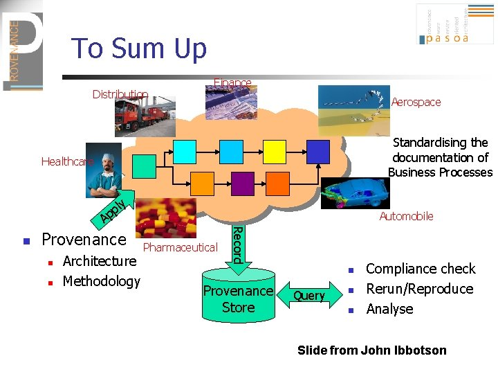 To Sum Up Distribution Finance Aerospace Standardising the documentation of Business Processes Healthcare n