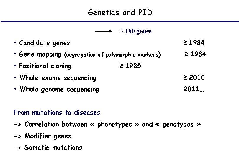 Genetics and PID > 180 genes • Candidate genes • Gene mapping (segregation ≥