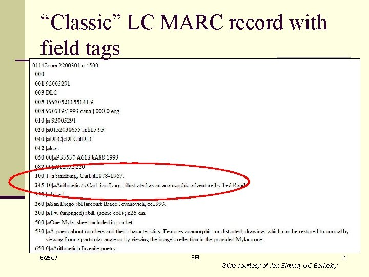 """""""Classic"""" LC MARC record with field tags 6/25/07 SEI 14 Slide courtesy of Jan"""