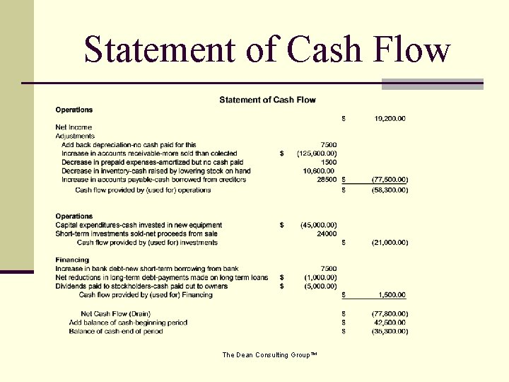 Statement of Cash Flow The Dean Consulting Group™