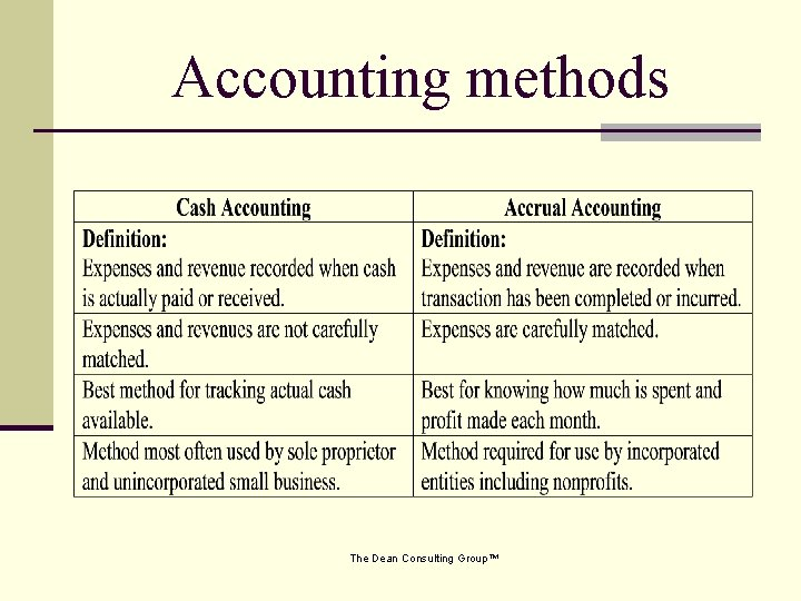 Accounting methods The Dean Consulting Group™