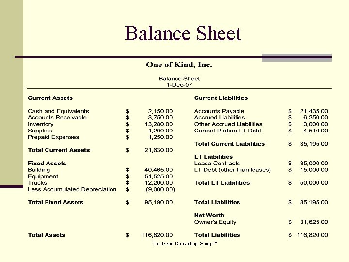 Balance Sheet The Dean Consulting Group™