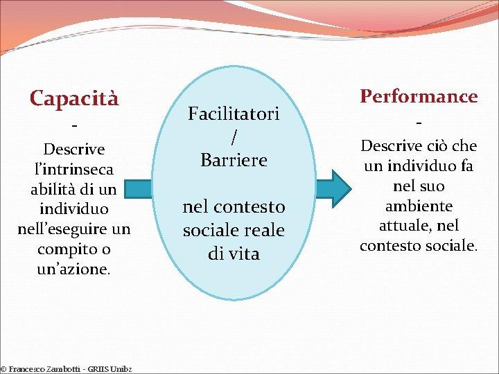 Capacità Descrive l'intrinseca abilità di un individuo nell'eseguire un compito o un'azione. © Francesco
