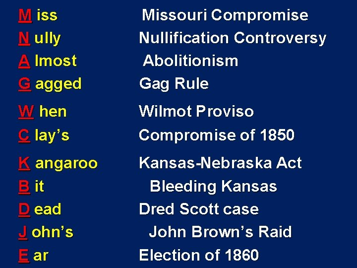 M iss Missouri Compromise N ully Nullification Controversy A lmost Abolitionism G agged Gag