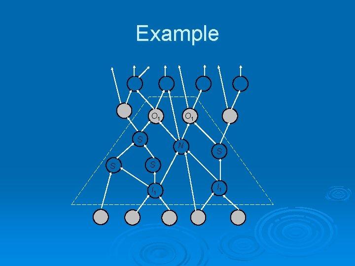 Example O 1 S S O 1 N S S I 1