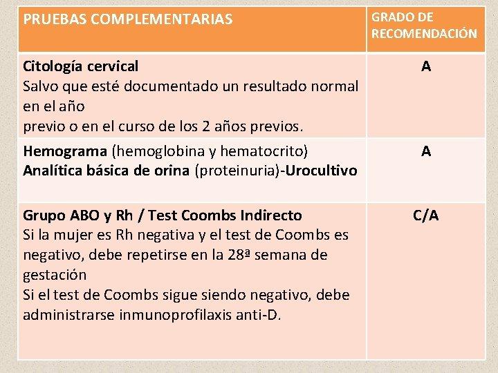 PRUEBAS COMPLEMENTARIAS GRADO DE RECOMENDACIÓN Citología cervical Salvo que esté documentado un resultado normal
