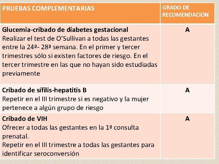 PRUEBAS COMPLEMENTARIAS GRADO DE RECOMENDACIÓN Glucemia-cribado de diabetes gestacional Realizar el test de O'Sullivan