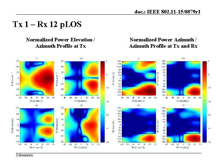 doc. : IEEE 802. 11 -15/0879 r 1 Tx 1 – Rx 12 p.