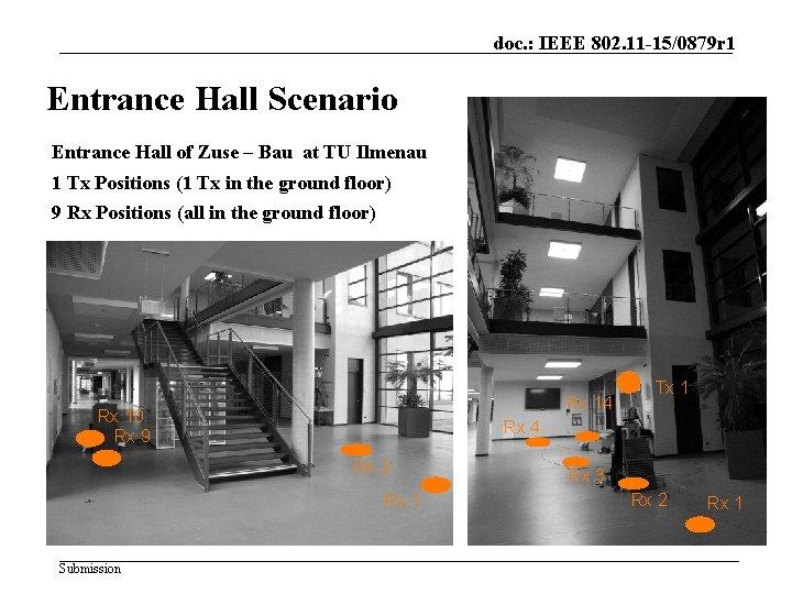 doc. : IEEE 802. 11 -15/0879 r 1 Entrance Hall Scenario Entrance Hall of