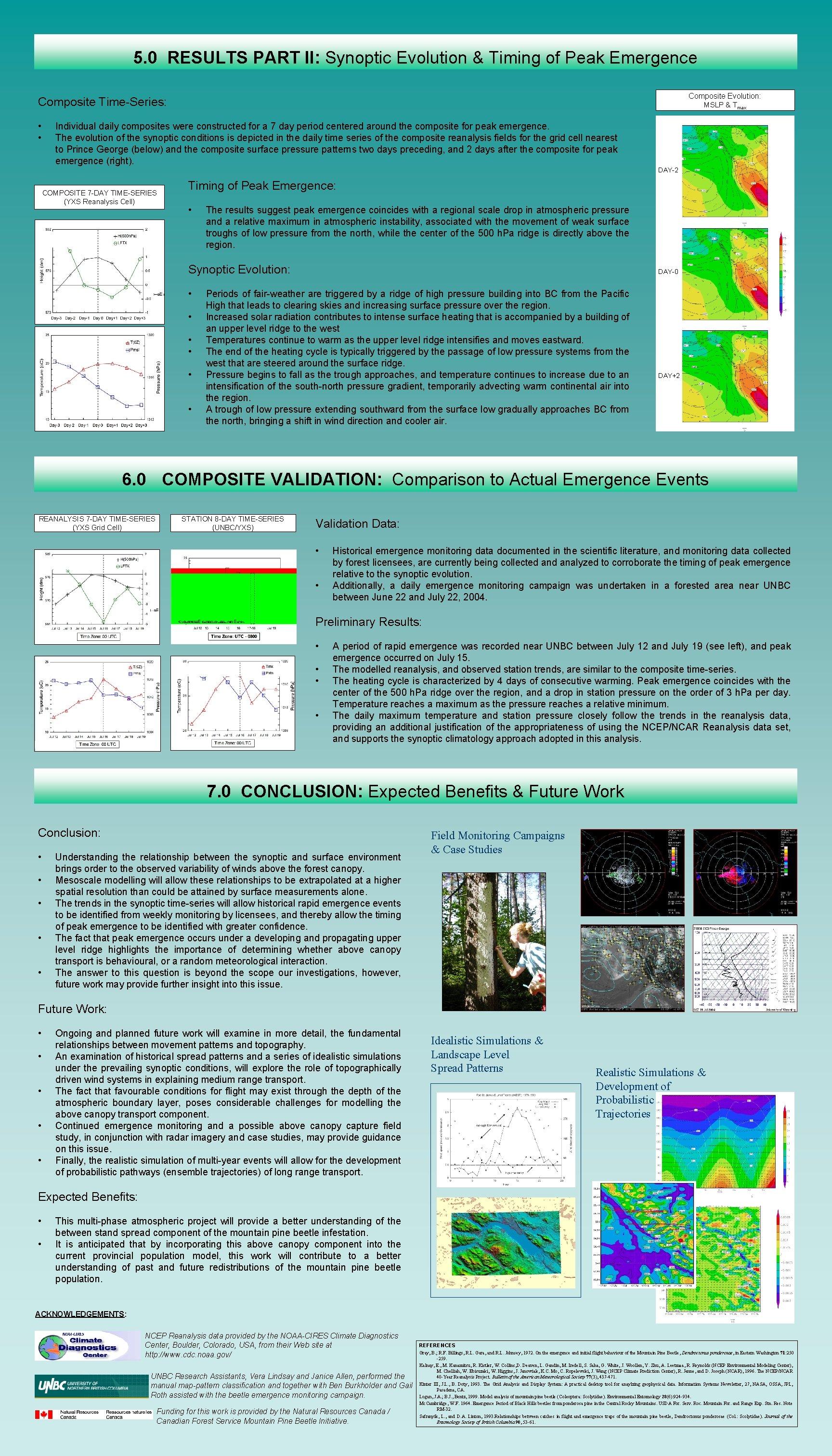 5. 0 RESULTS PART II: Synoptic Evolution & Timing of Peak Emergence Composite Evolution: