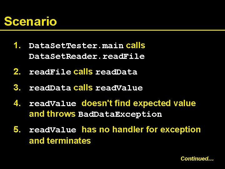 Scenario 1. Data. Set. Tester. main calls Data. Set. Reader. read. File 2. read.