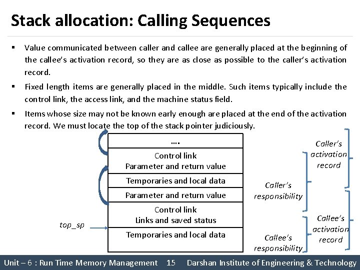 Stack allocation: Calling Sequences § Value communicated between caller and callee are generally placed
