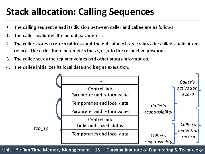 Stack allocation: Calling Sequences § The calling sequence and its division between caller and
