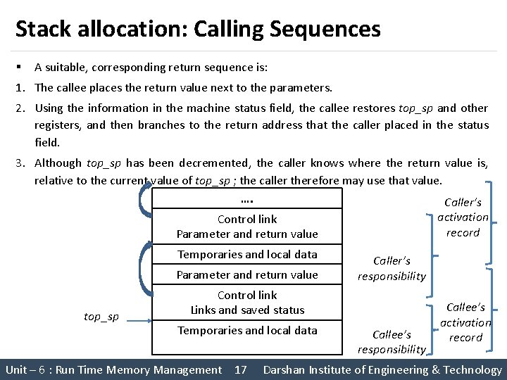 Stack allocation: Calling Sequences § A suitable, corresponding return sequence is: 1. The callee