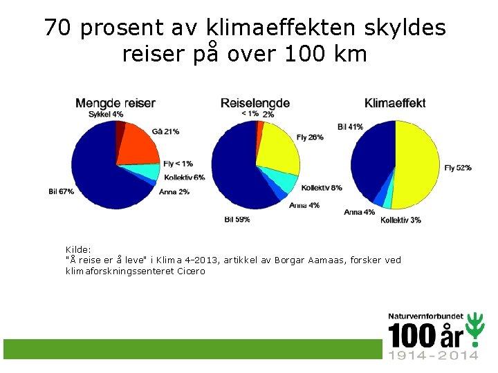 """70 prosent av klimaeffekten skyldes reiser på over 100 km Kilde: """"Å reise er"""
