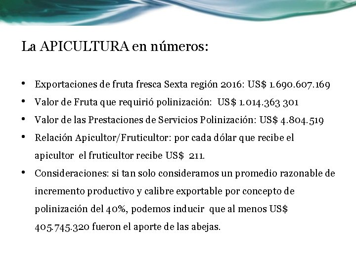 La APICULTURA en números: • • Exportaciones de fruta fresca Sexta región 2016: US$