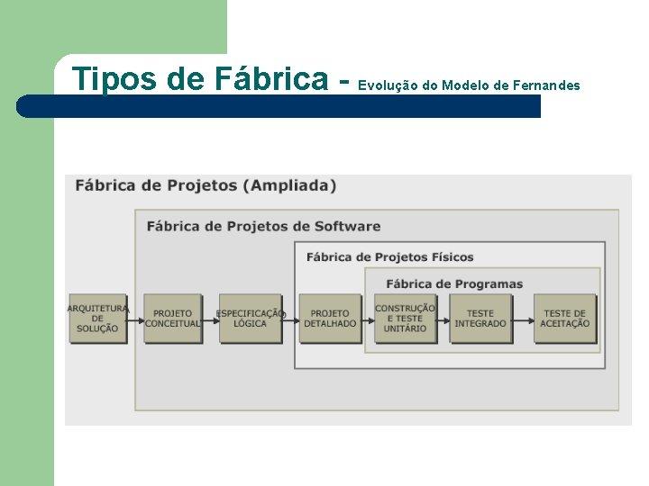 Tipos de Fábrica - Evolução do Modelo de Fernandes