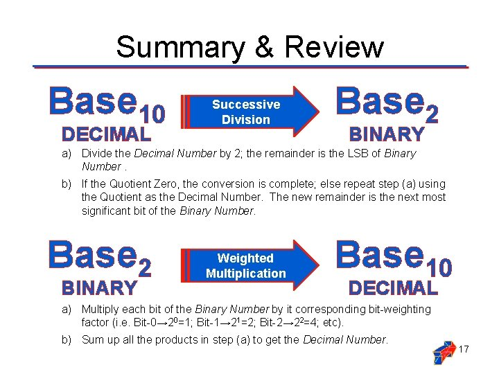 Summary & Review Base 10 DECIMAL Successive Division Base 2 BINARY a) Divide the