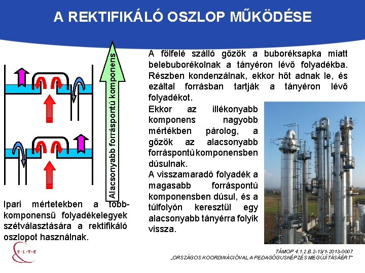 Alacsonyabb forráspontú komponens A REKTIFIKÁLÓ OSZLOP MŰKÖDÉSE Ipari mértetekben a többkomponensű folyadékelegyek szétválasztására a