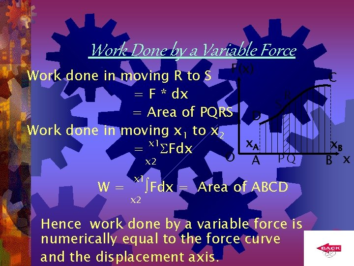 Work Done by a Variable Force F(x) Work done in moving R to S