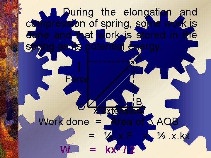 During the elongation and compression of spring, some work is done and that work