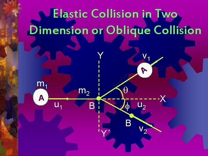 Elastic Collision in Two Dimension or Oblique Collision Y v 1 A m 2
