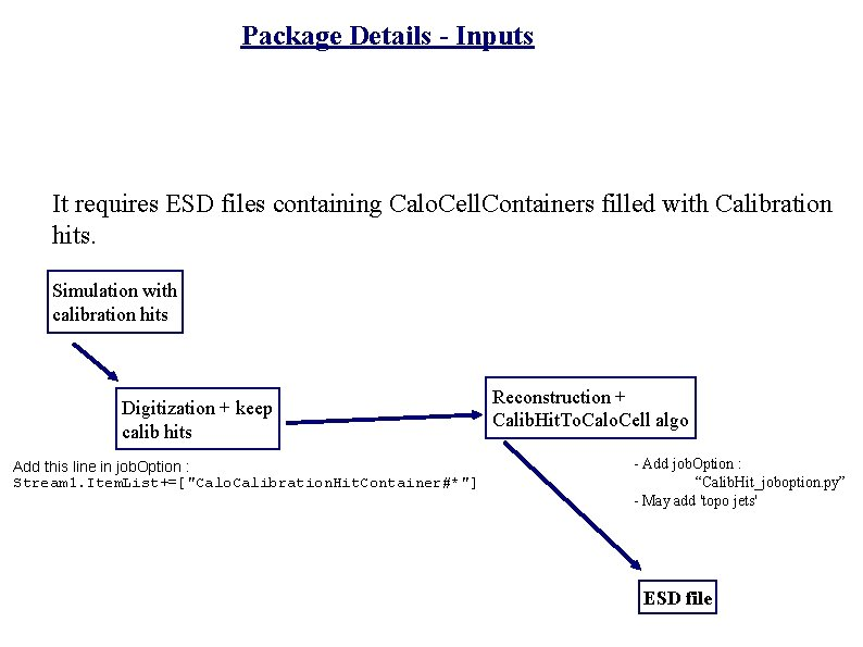 Package Details - Inputs It requires ESD files containing Calo. Cell. Containers filled with