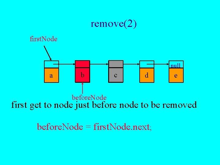 remove(2) first. Node a b c null c d before. Node e first get