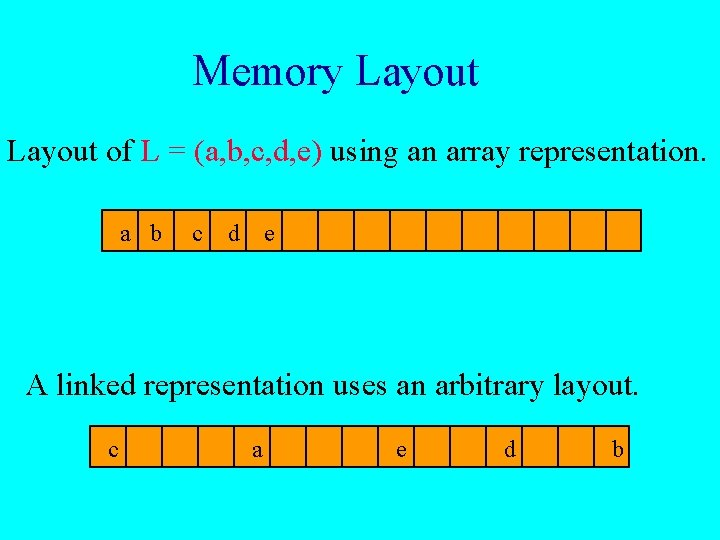 Memory Layout of L = (a, b, c, d, e) using an array representation.