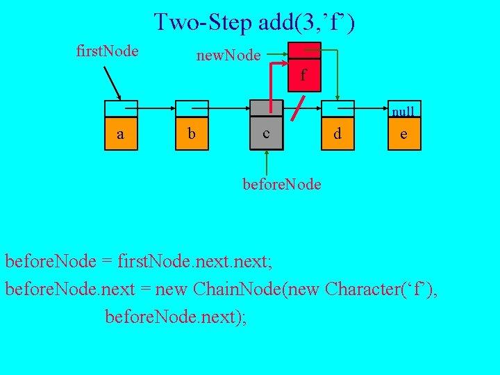 Two-Step add(3, 'f') first. Node new. Node f null a b c d e
