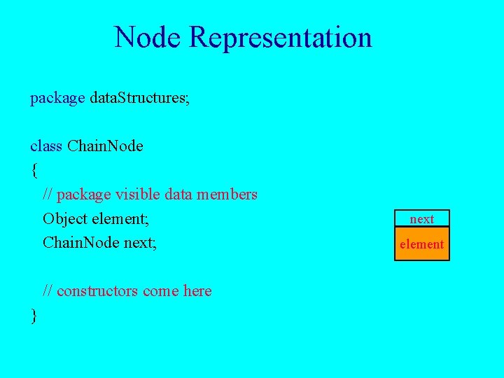 Node Representation package data. Structures; class Chain. Node { // package visible data members